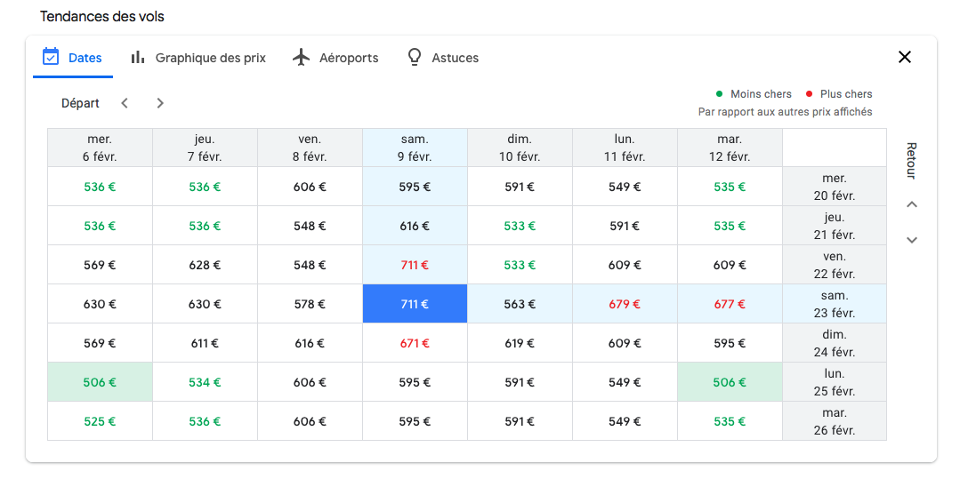 graphique des prix google flight pour trouver un billet d'avion moins cher